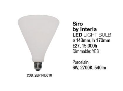 Light Sources Interia NEW