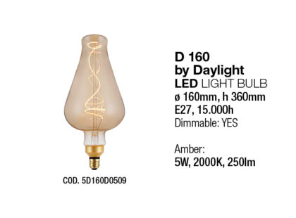 Light Sources Interia NEW13