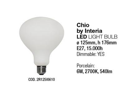 Light Sources Interia NEW5