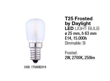 Light Sources Interia NEW74
